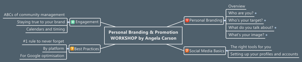 Personal-Branding-Promotion-WORKSHOP-by-Angela-Carson